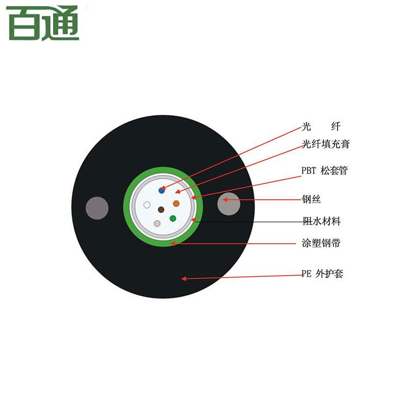 GYXTW    2-24芯  室外光缆